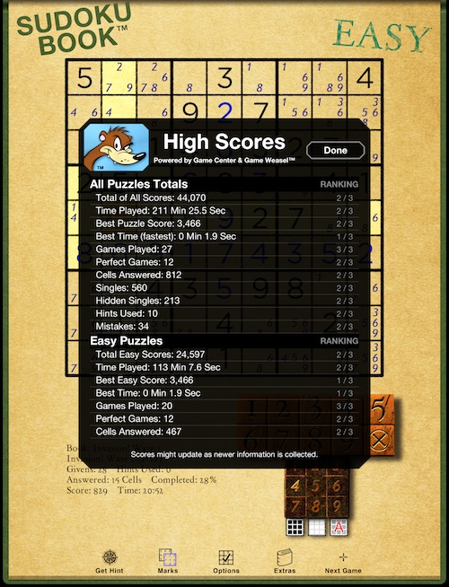 Game Weasel High Score screen